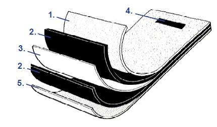 תמונה 3  גג דגם - יריעת שינגלס